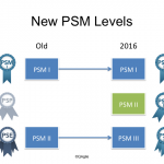 New PSM levels
